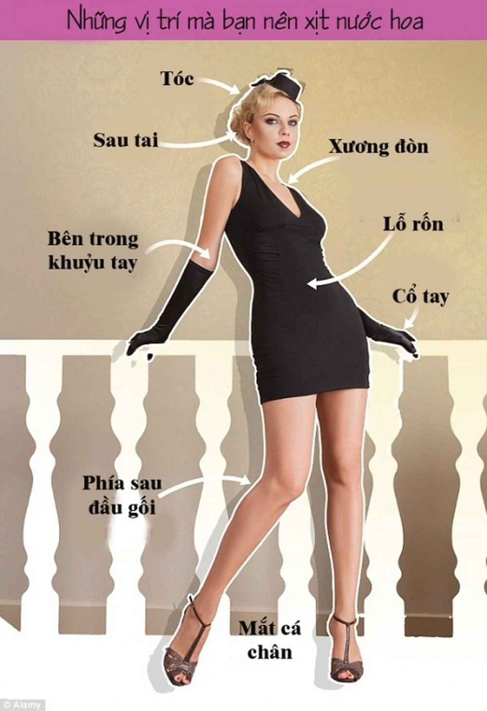 nhung-diem-xit-nuoc-hoa-tren-co-the