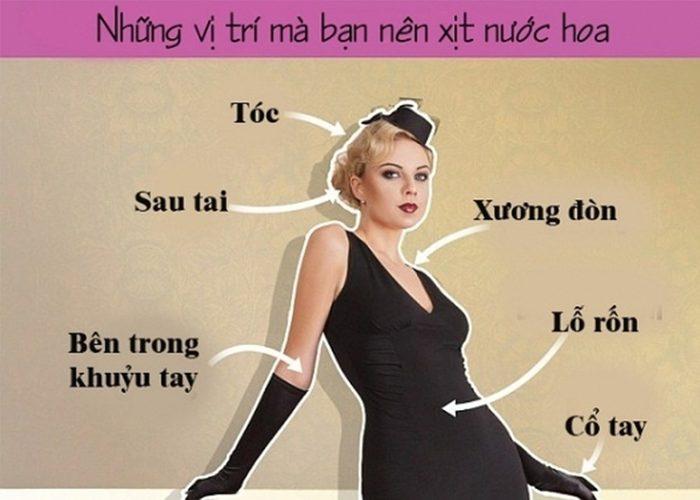 nhung-diem-xit-nuoc-hoa
